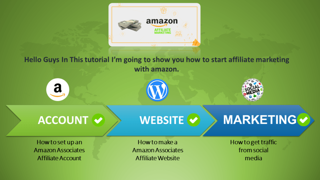 Get Free Traffic To Your Amazon Affiliate Website